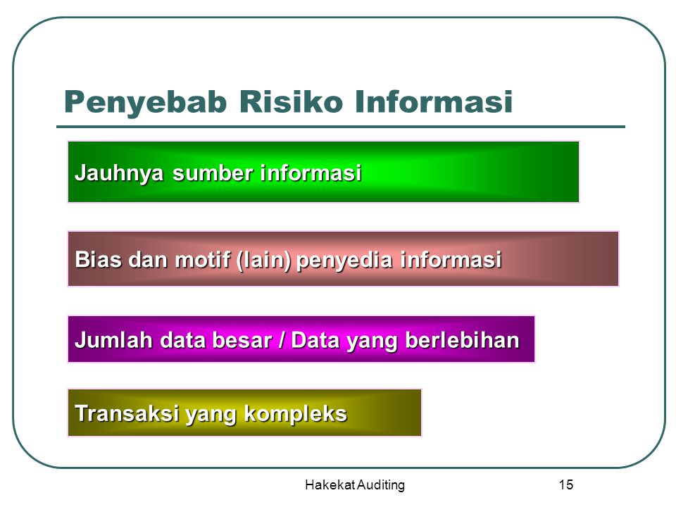 Penyebab Risiko Informasi