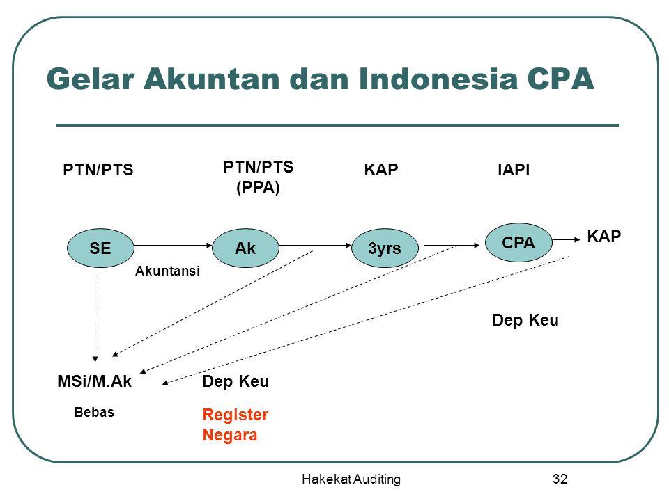Gelar Akuntan dan Indonesia CPA