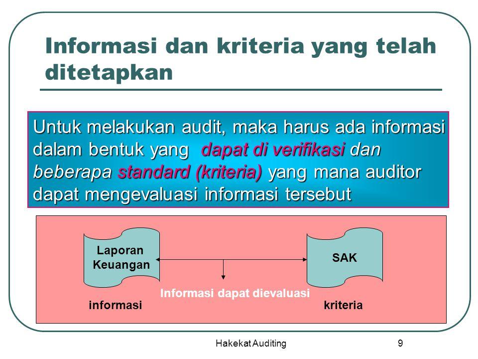 Informasi dan kriteria yang telah ditetapkan