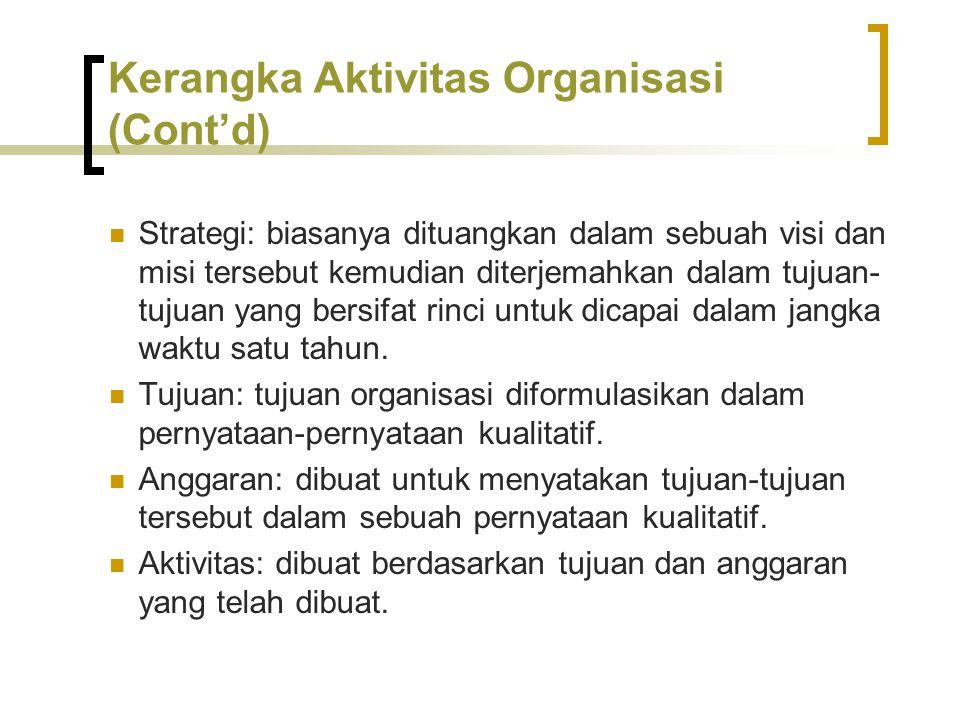 Kerangka Aktivitas Organisasi (Cont'd)