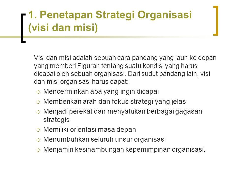 1. Penetapan Strategi Organisasi (visi dan misi)