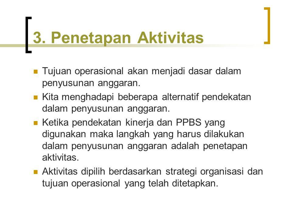 3. Penetapan Aktivitas Tujuan operasional akan menjadi dasar dalam penyusunan anggaran.