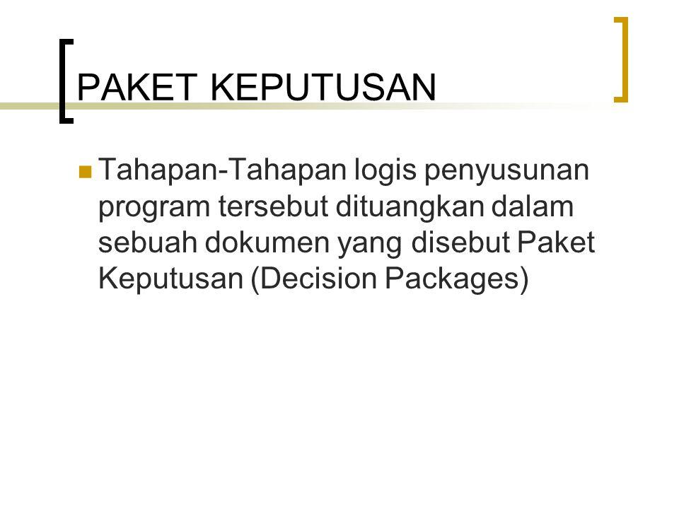 PAKET KEPUTUSAN Tahapan-Tahapan logis penyusunan program tersebut dituangkan dalam sebuah dokumen yang disebut Paket Keputusan (Decision Packages)
