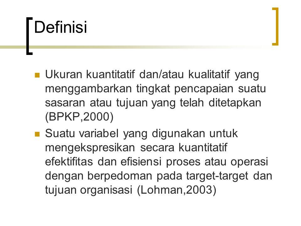 Definisi Ukuran kuantitatif dan/atau kualitatif yang menggambarkan tingkat pencapaian suatu sasaran atau tujuan yang telah ditetapkan (BPKP,2000)