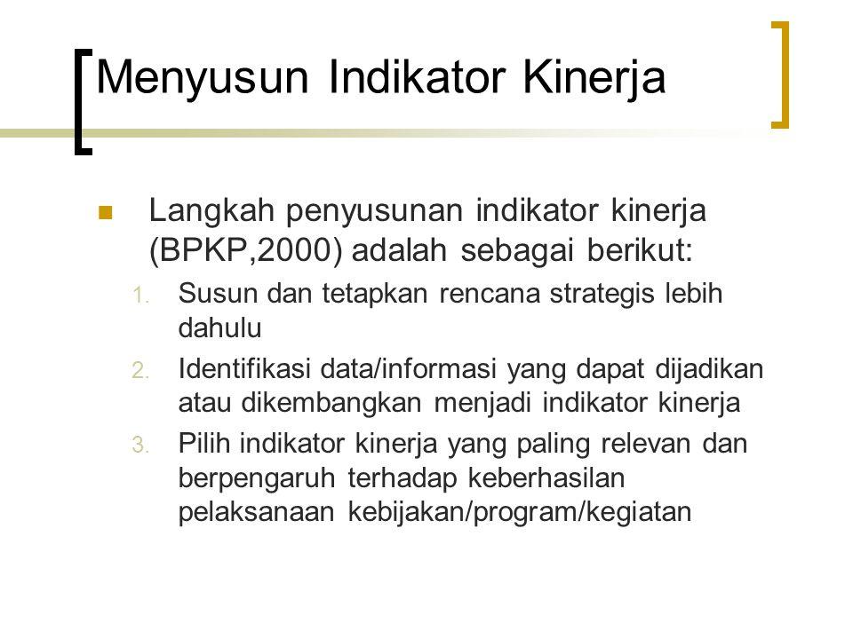 Menyusun Indikator Kinerja