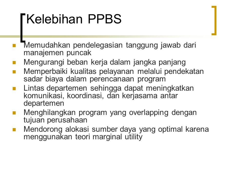 Kelebihan PPBS Memudahkan pendelegasian tanggung jawab dari manajemen puncak. Mengurangi beban kerja dalam jangka panjang.