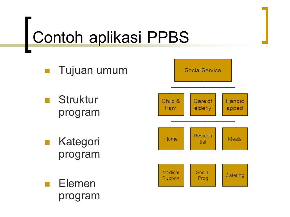 Contoh aplikasi PPBS Tujuan umum Struktur program Kategori program
