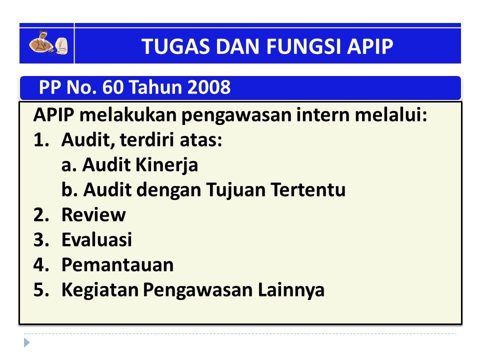 TUGAS DAN FUNGSI APIP PP No. 60 Tahun 2008
