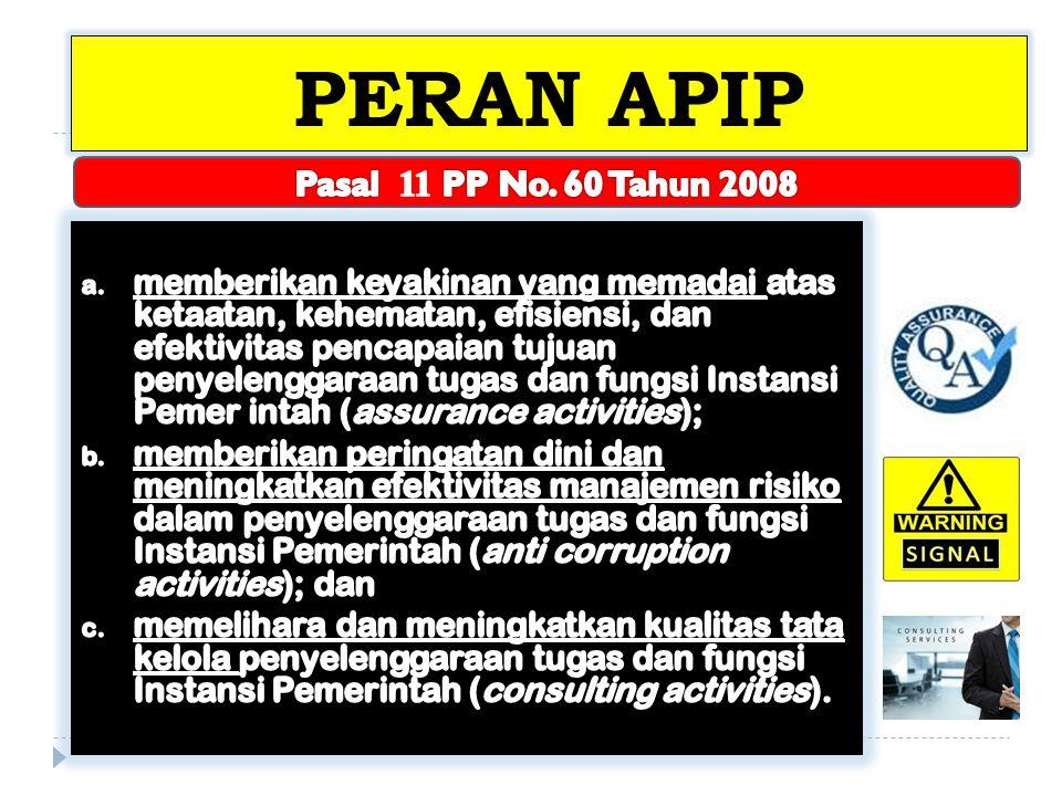 PERAN APIP PERAN APIP Pasal 11 PP No. 60 Tahun 2008