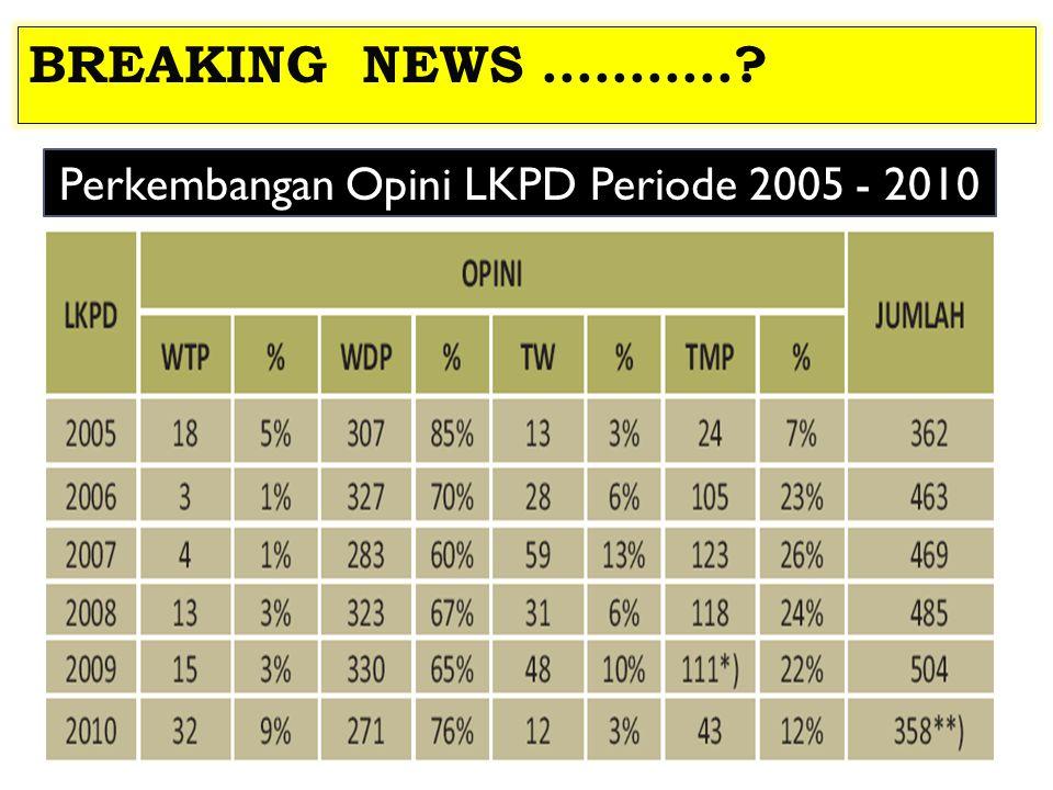 Perkembangan Opini LKPD Periode 2005 - 2010