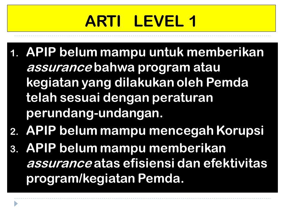 ARTI LEVEL 1