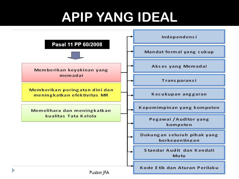 APIP YANG IDEAL Pasal 11 PP 60/2008 Pusbin JFA 29