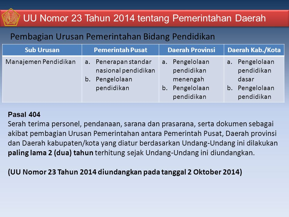 UU Nomor 23 Tahun 2014 tentang Pemerintahan Daerah