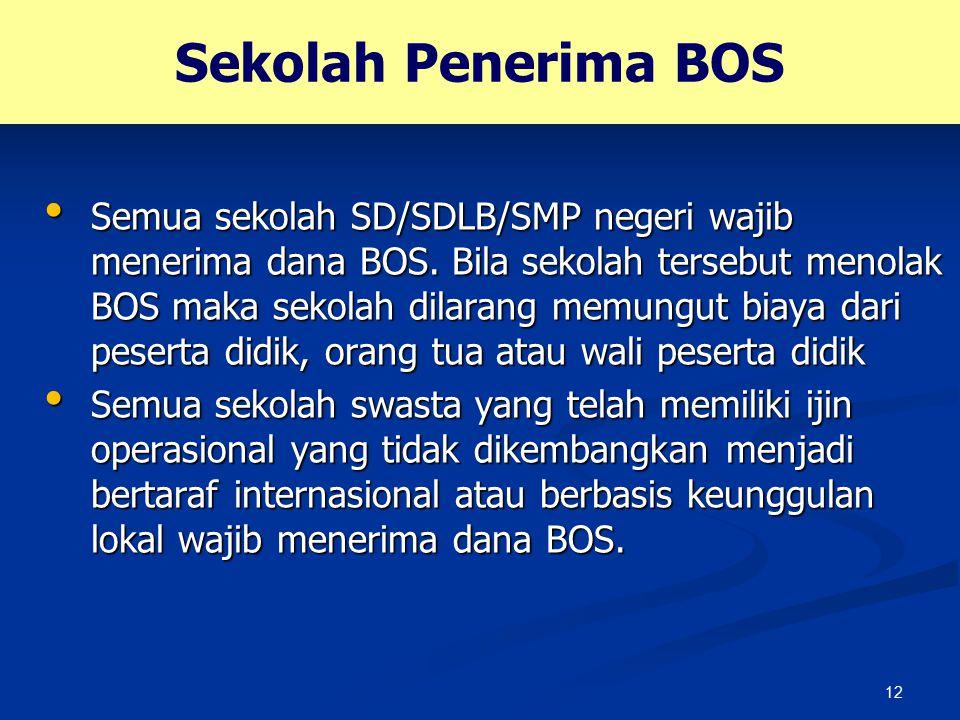 Sekolah Penerima BOS