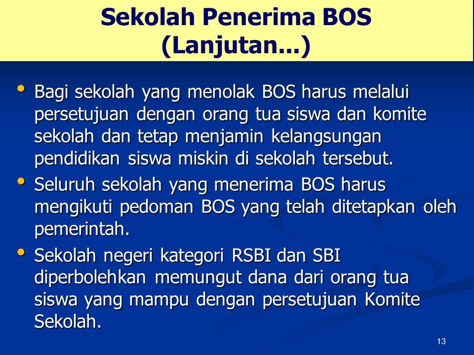 Sekolah Penerima BOS (Lanjutan...)