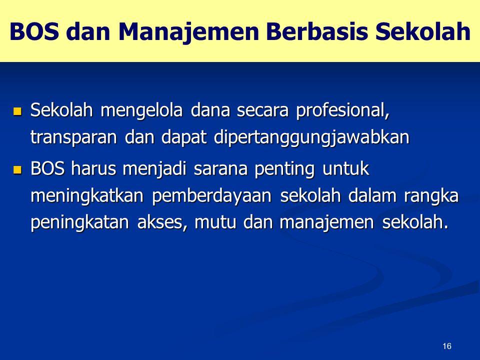 BOS dan Manajemen Berbasis Sekolah