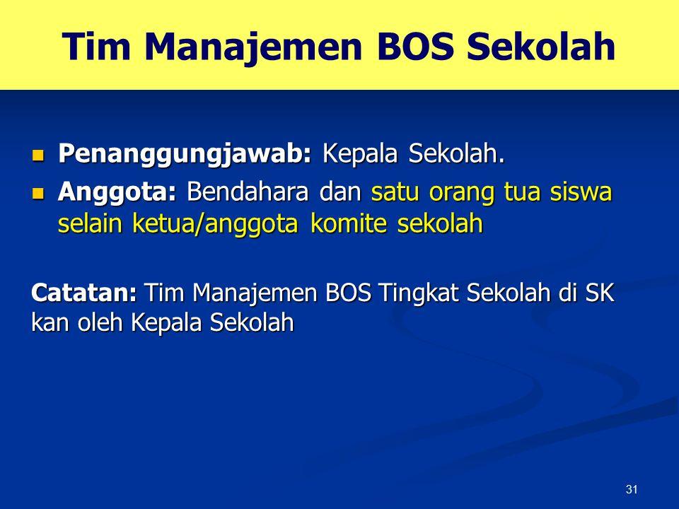 Tim Manajemen BOS Sekolah
