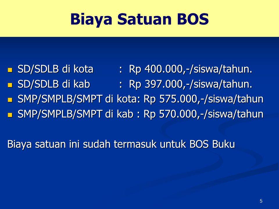 Biaya Satuan BOS SD/SDLB di kota : Rp 400.000,-/siswa/tahun.