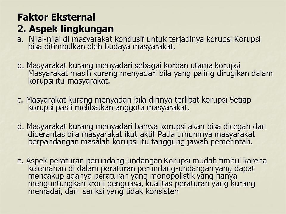 Faktor Eksternal 2. Aspek lingkungan