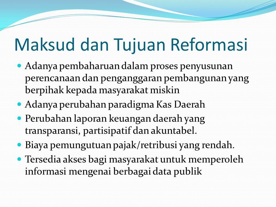 Maksud dan Tujuan Reformasi