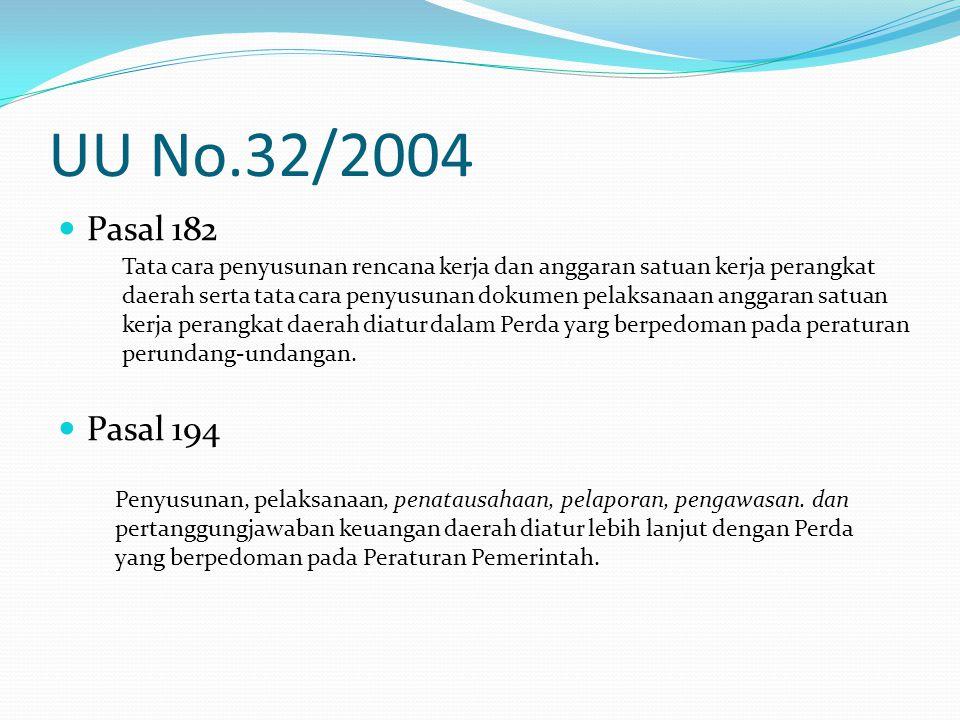 UU No.32/2004 Pasal 182. Pasal 194. Tata cara penyusunan rencana kerja dan anggaran satuan kerja perangkat.