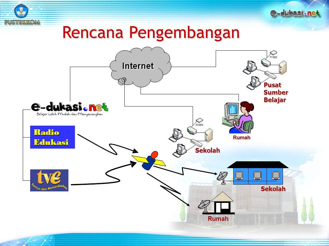 Rencana Pengembangan Internet Radio Edukasi Pusat Sumber Belajar