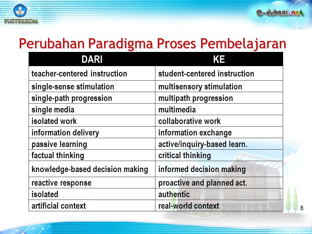 Perubahan Paradigma Proses Pembelajaran