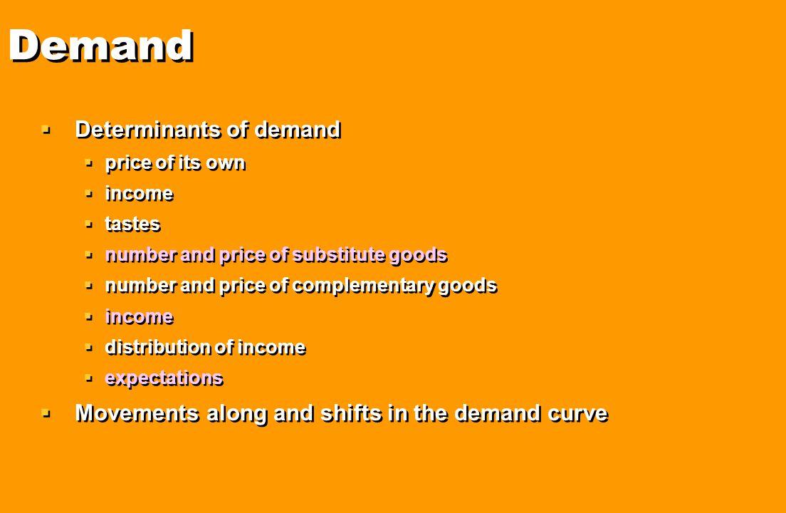 Demand Determinants of demand