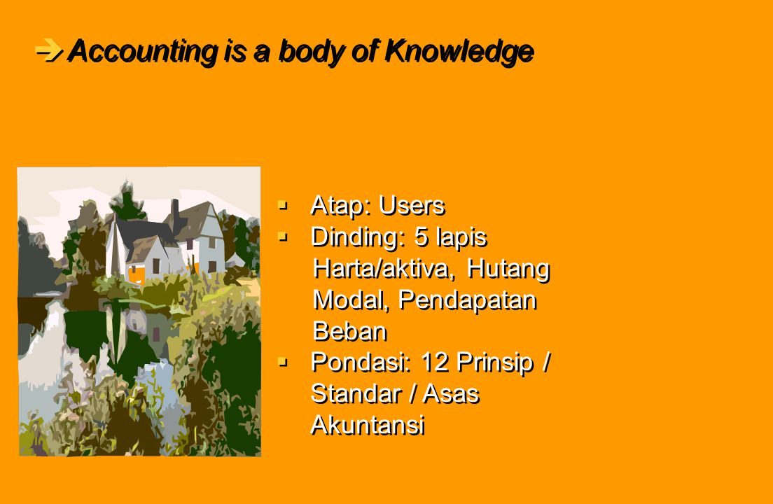 Accounting is a body of Knowledge