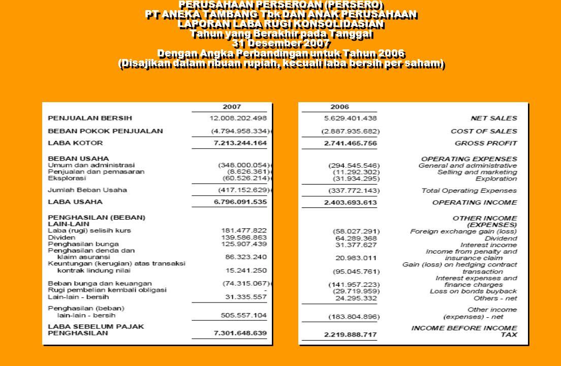 PERUSAHAAN PERSEROAN (PERSERO) PT ANEKA TAMBANG Tbk DAN ANAK PERUSAHAAN LAPORAN LABA RUGI KONSOLIDASIAN Tahun yang Berakhir pada Tanggal 31 Desember 2007 Dengan Angka Perbandingan untuk Tahun 2006 (Disajikan dalam ribuan rupiah, kecuali laba bersih per saham)