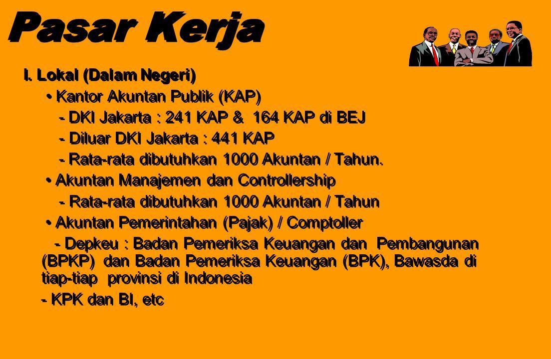 Pasar Kerja I. Lokal (Dalam Negeri) • Kantor Akuntan Publik (KAP)