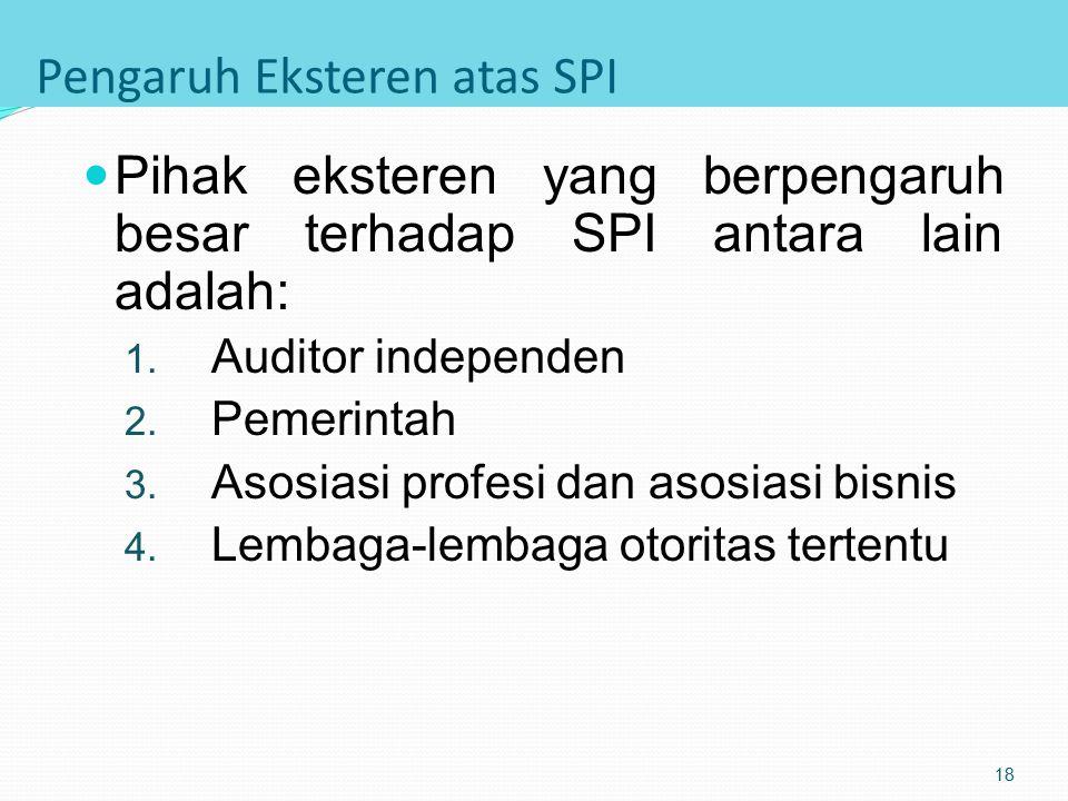 Pengaruh Eksteren atas SPI