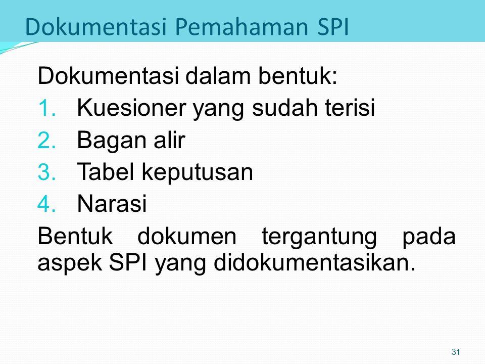 Dokumentasi Pemahaman SPI