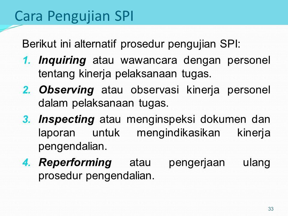 Cara Pengujian SPI Berikut ini alternatif prosedur pengujian SPI: