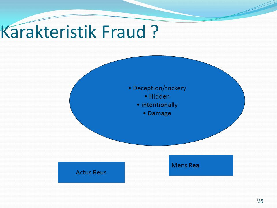 Karakteristik Fraud Deception/trickery Hidden intentionally Damage