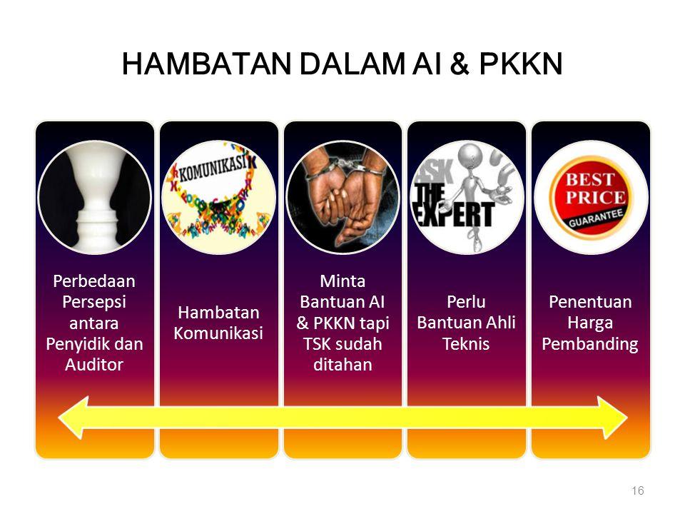 HAMBATAN DALAM AI & PKKN