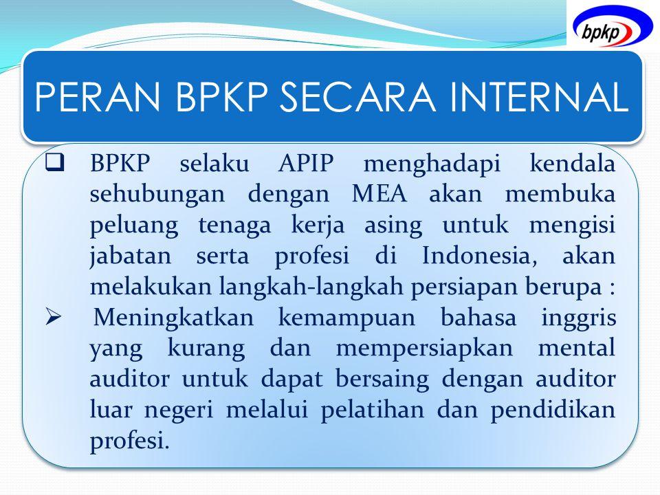 PERAN BPKP SECARA INTERNAL