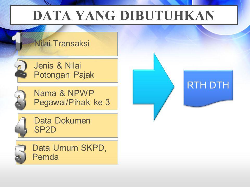 DATA YANG DIBUTUHKAN RTH DTH Nilai Transaksi