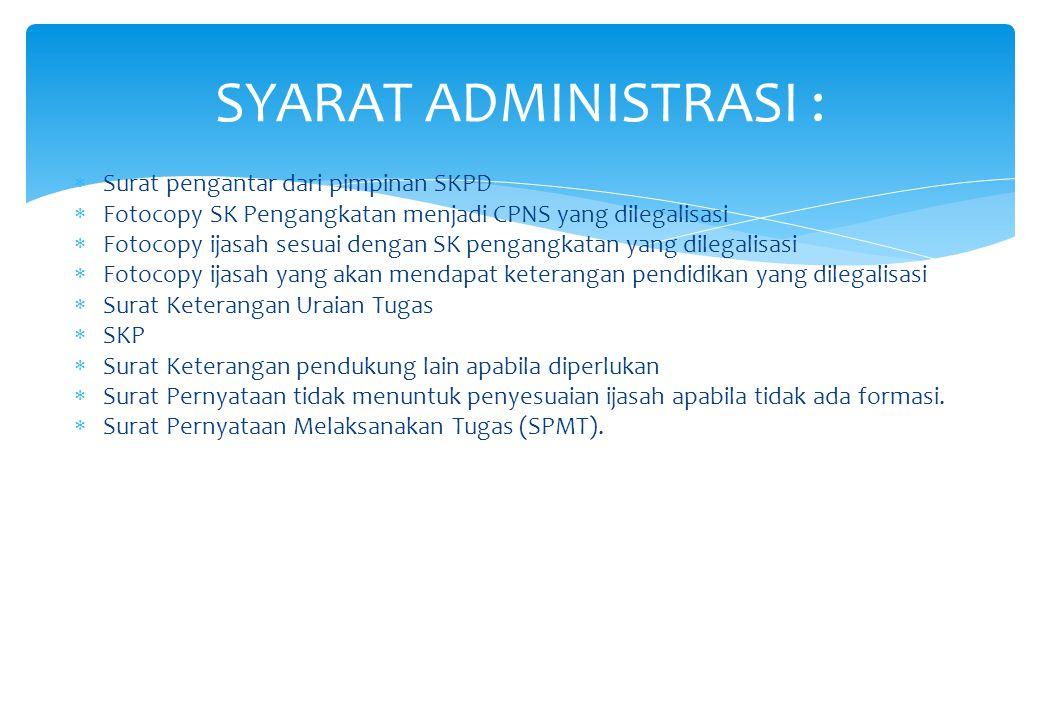 SYARAT ADMINISTRASI : Surat pengantar dari pimpinan SKPD
