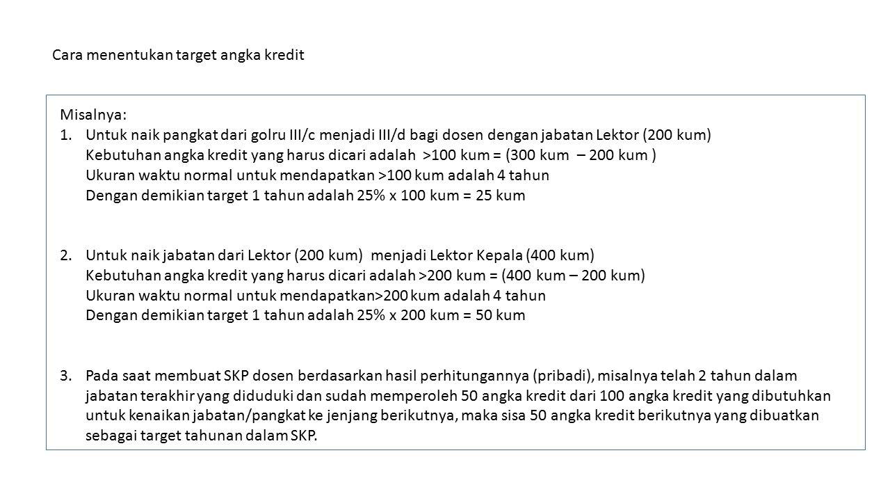 Cara menentukan target angka kredit