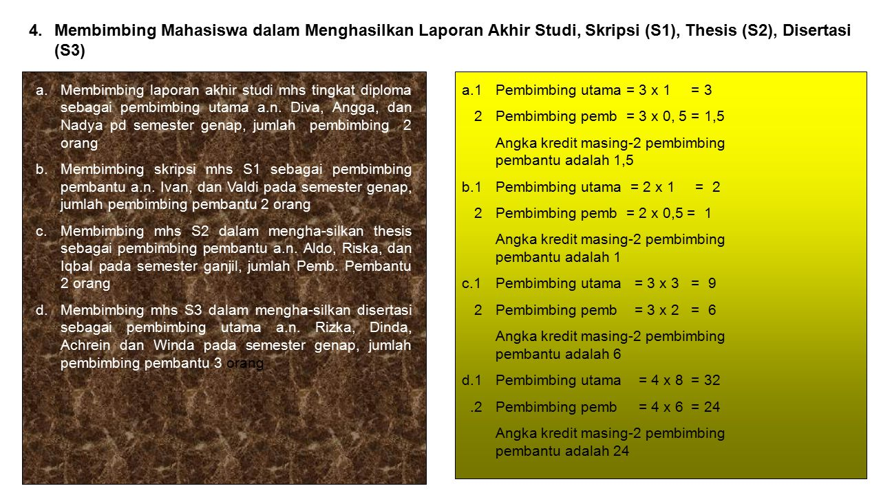 4. Membimbing Mahasiswa dalam Menghasilkan Laporan Akhir Studi, Skripsi (S1), Thesis (S2), Disertasi (S3)