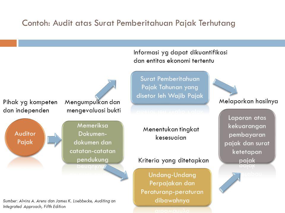 Contoh: Audit atas Surat Pemberitahuan Pajak Terhutang
