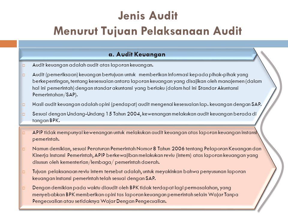 Jenis Audit Menurut Tujuan Pelaksanaan Audit