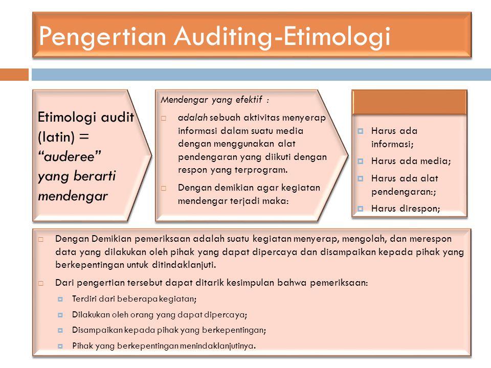 Pengertian Auditing-Etimologi