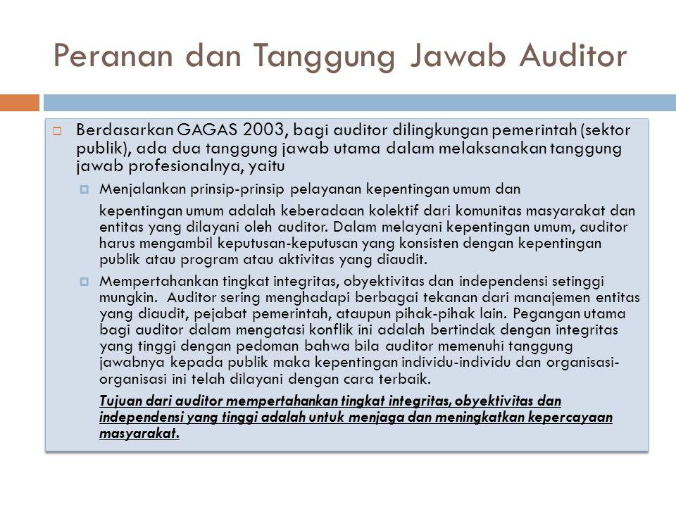 Peranan dan Tanggung Jawab Auditor