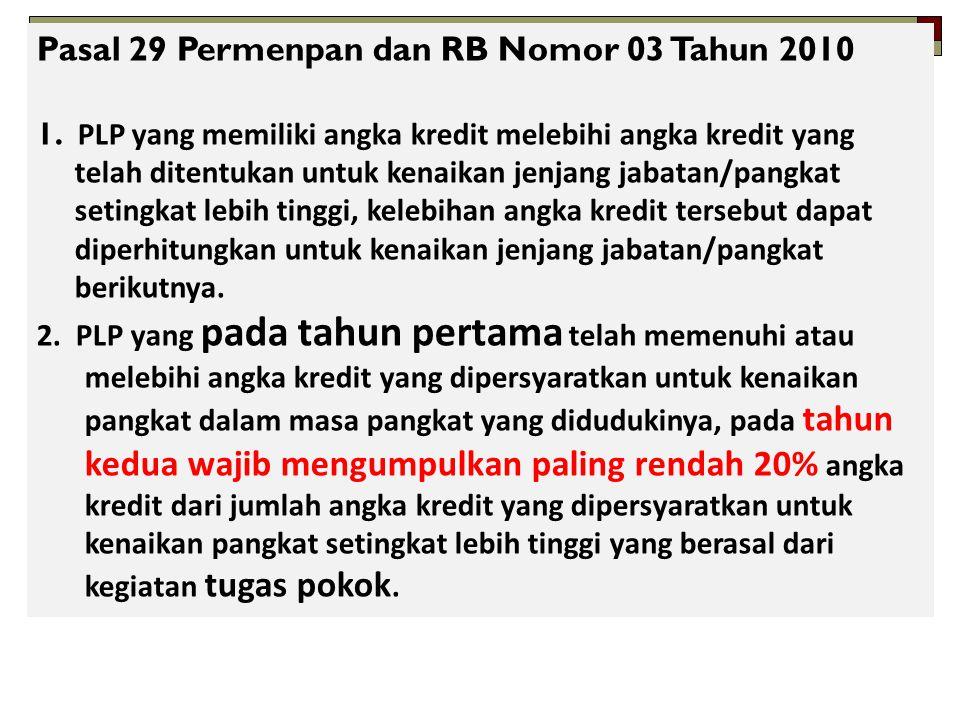 Pasal 29 Permenpan dan RB Nomor 03 Tahun 2010