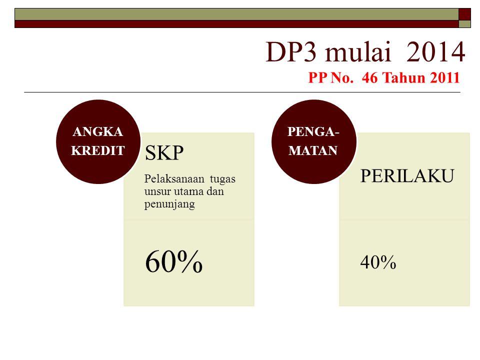 60% DP3 mulai 2014 SKP PERILAKU 40% PP No. 46 Tahun 2011 ANGKA KREDIT