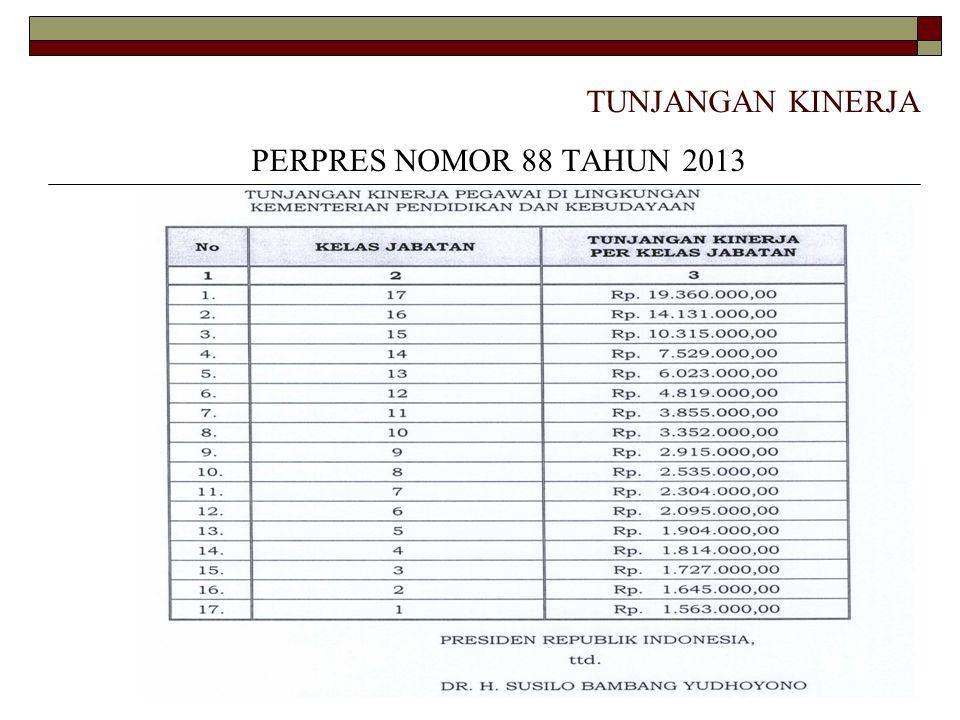TUNJANGAN KINERJA PERPRES NOMOR 88 TAHUN 2013