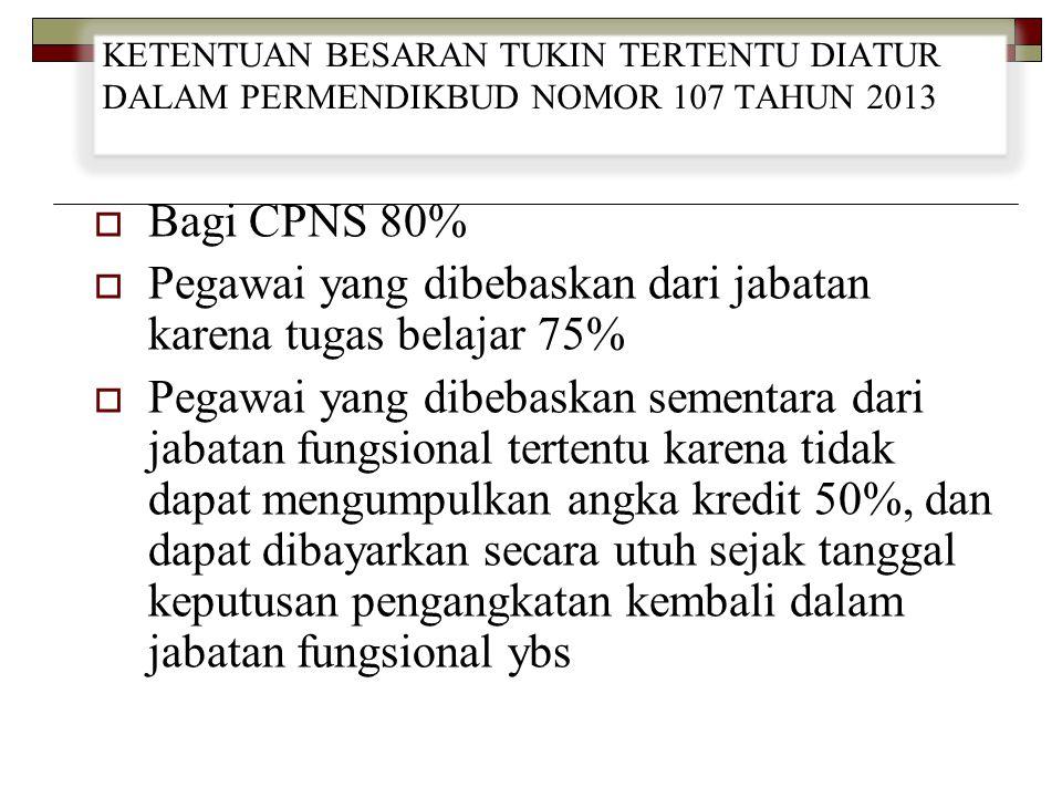 Pegawai yang dibebaskan dari jabatan karena tugas belajar 75%
