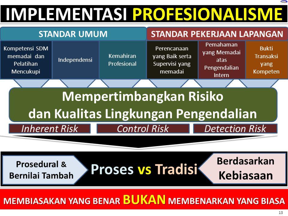 IMPLEMENTASI PROFESIONALISME